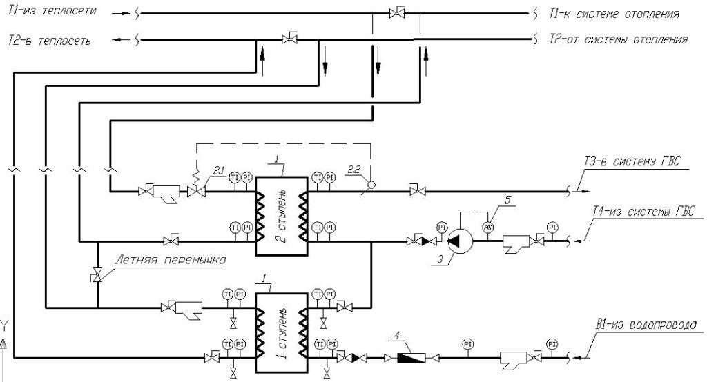 гофрированная труба из нержавеющей стали для теплообменника