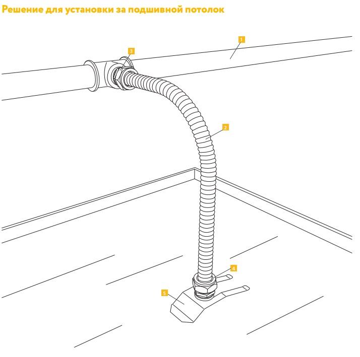 Монтаж системы пожаротушения гофрированной стальной трубой