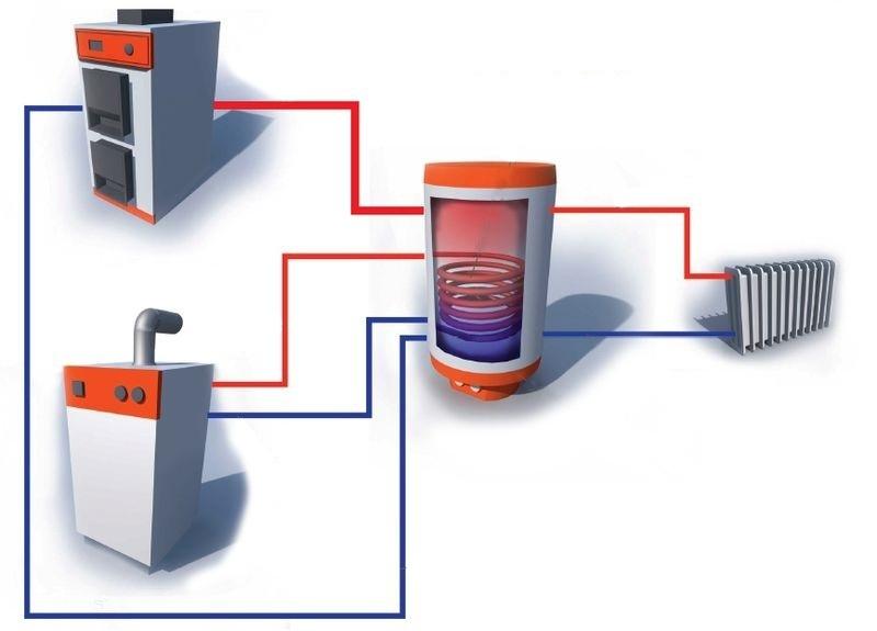 Теплоаккумулирующие буферные емкости DIS